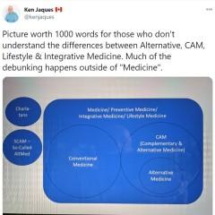 Medicine Tweet